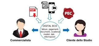 digital box2.jpg (2)